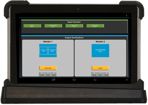 Intuitive touchscreen routing